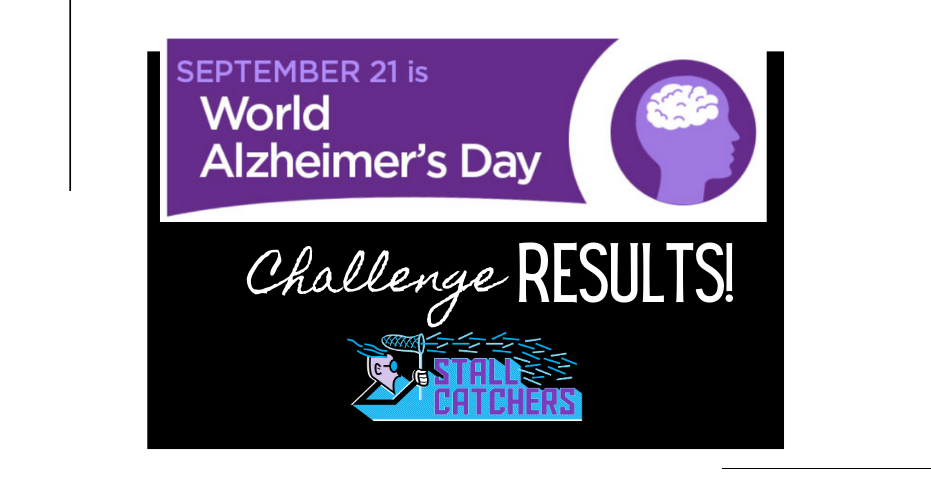 World Alzheimer's Day challenge: full results!